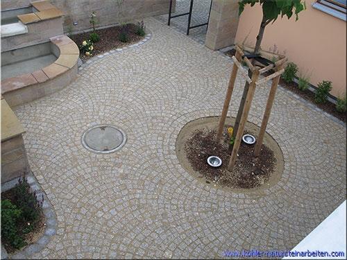 granit brechsand mischungsverh ltnis zement. Black Bedroom Furniture Sets. Home Design Ideas